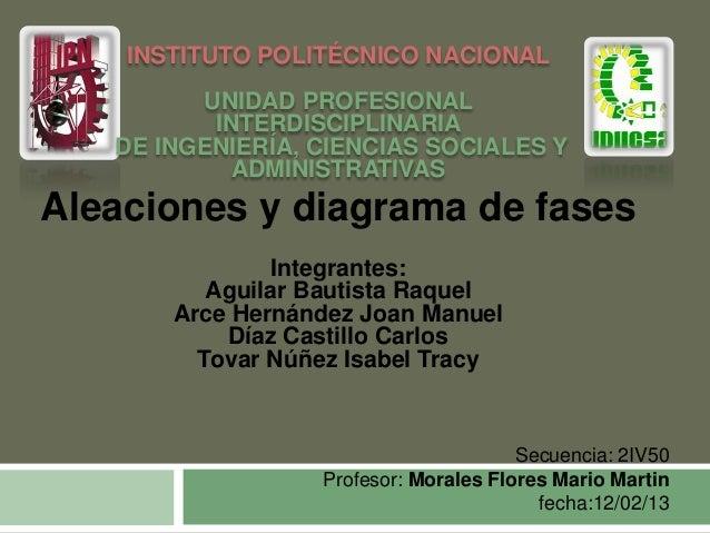 INSTITUTO POLITÉCNICO NACIONAL         UNIDAD PROFESIONAL          INTERDISCIPLINARIA   DE INGENIERÍA, CIENCIAS SOCIALES Y...