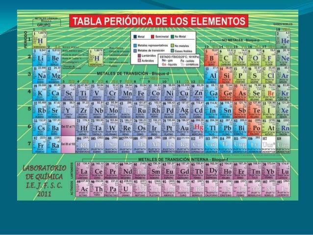 El hierro o fierro es un elemento químico de número  atómico 26 situado en el grupo 8, periodo 4 de la tabla periódica ...