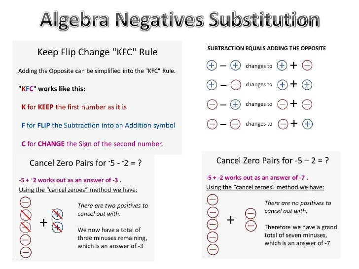 Algebra substitution with negative numbers 4 ibookread Read Online