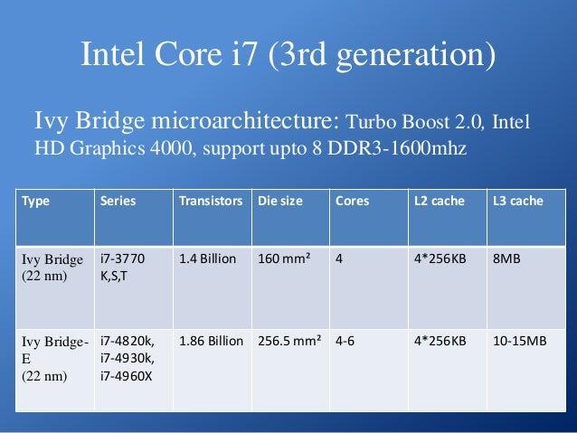 Intel Core i7 3770 I7 3770 3.4GHz 8M 5.0GT/s LGA 1155 SR0PK CPU ...