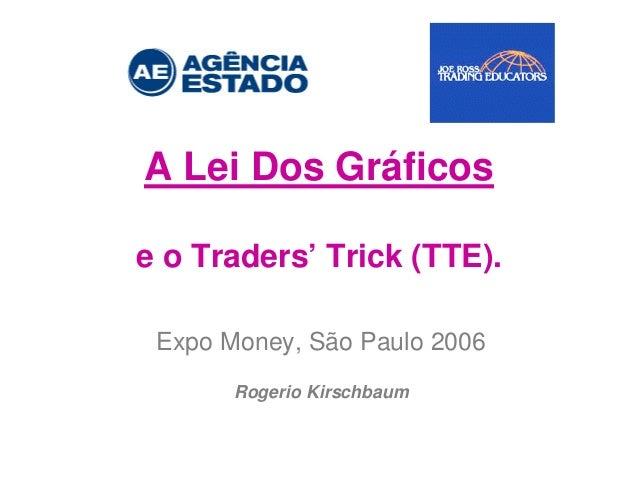 A Lei Dos Gráficos e o Traders' Trick (TTE). Expo Money, São Paulo 2006 Rogerio Kirschbaum