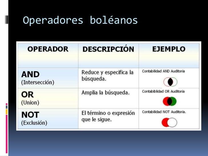 Operadores boléanos