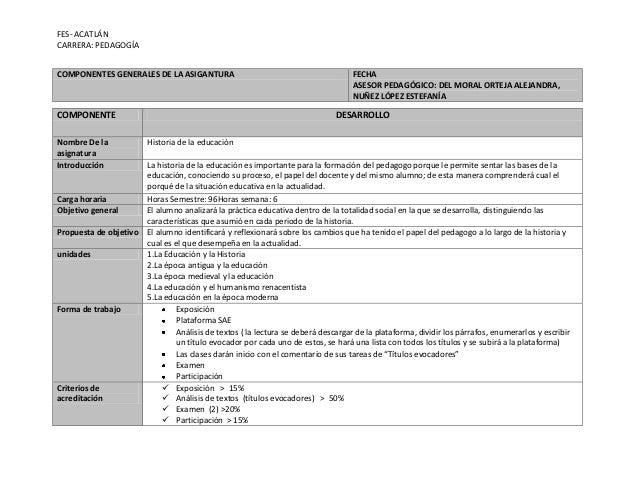 FES- ACATLÁN CARRERA: PEDAGOGÍA COMPONENTES GENERALES DE LA ASIGANTURA  COMPONENTE Nombre De la asignatura Introducción  F...