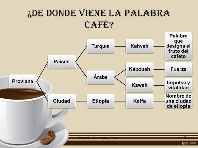 Alejandro caf presentaci n de calidad for De donde viene el marmol