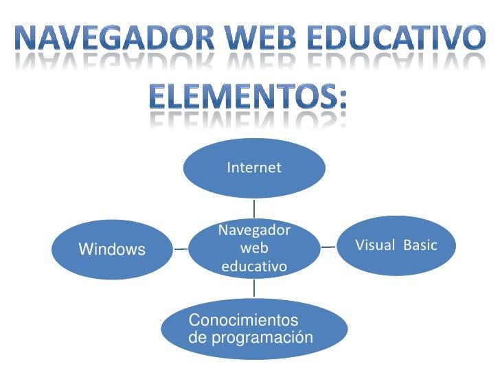 Navegador Web educativo<br />Elementos:<br />
