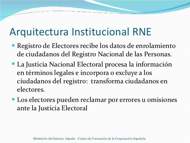 Registro nacional de electores for Registro ministerio del interior
