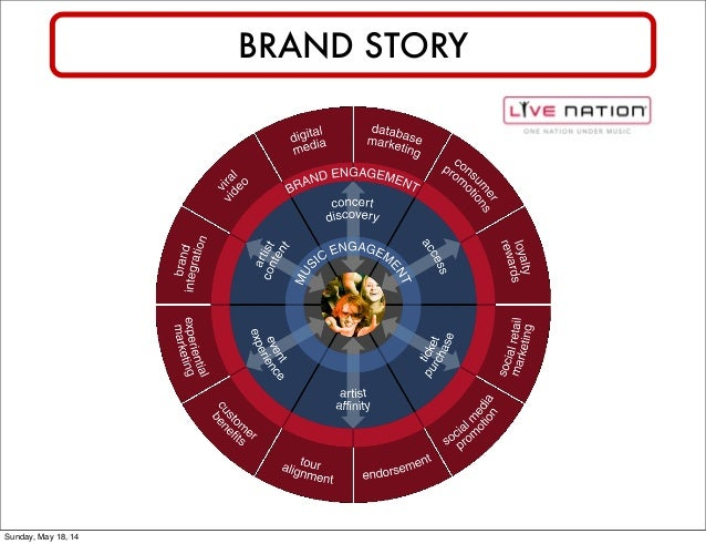 nation brand In the 21st century, nation branding has grown to be busy business, and its  practitioners take great pains to emphasise that what they do is.
