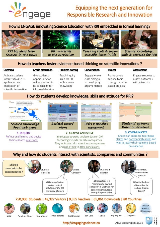 How is ENGAGE innovating Science Education with RRI embedded in formal learning? 750,000 Students | 48,327 Visitors | 9,35...