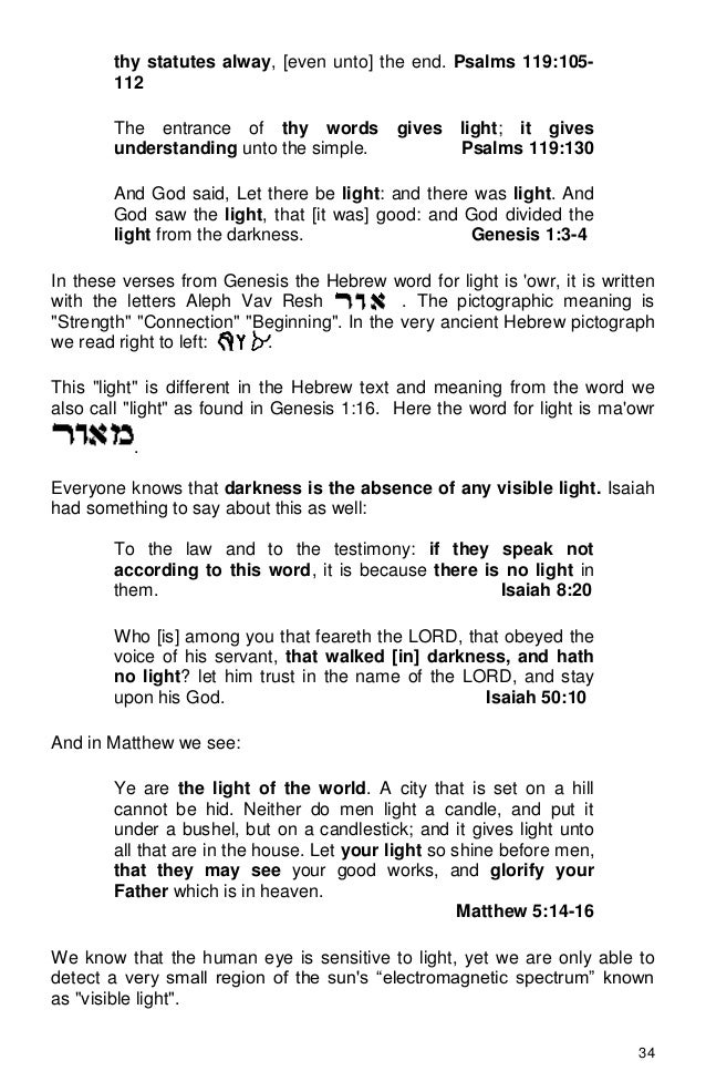 Hebrew Word For Light