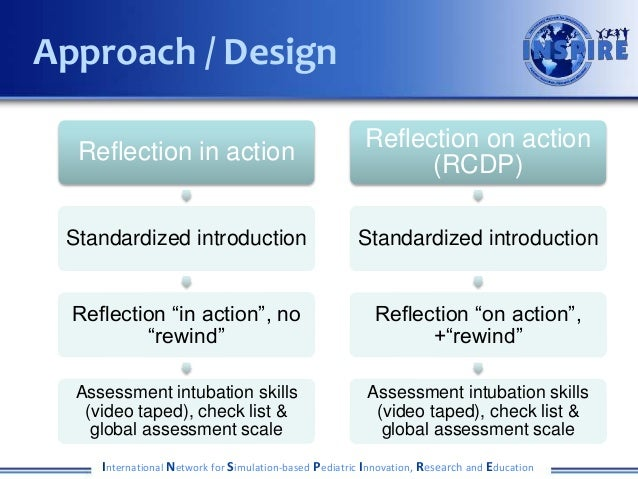 International Network for Simulation-based Pediatric Innovation, Research and Education Approach / Design Reflection in ac...