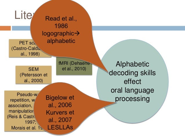 oral language development They include some broad expectations for oral language learning and  development for each group of learners, as well as examples of practice from the .