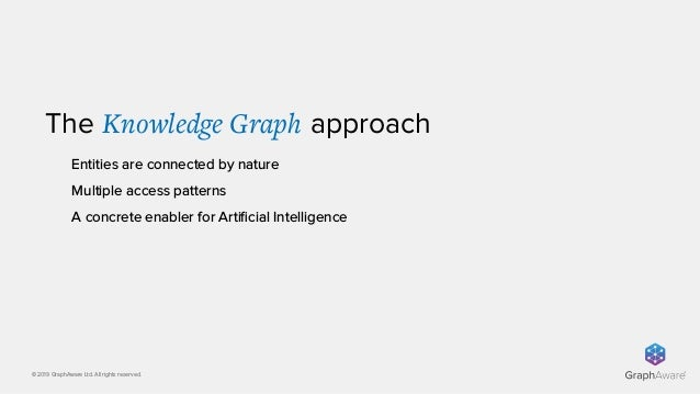 © 2019 GraphAware Ltd. All rights reserved. The Knowledge Graph approach Entities are connected by nature Multiple access ...
