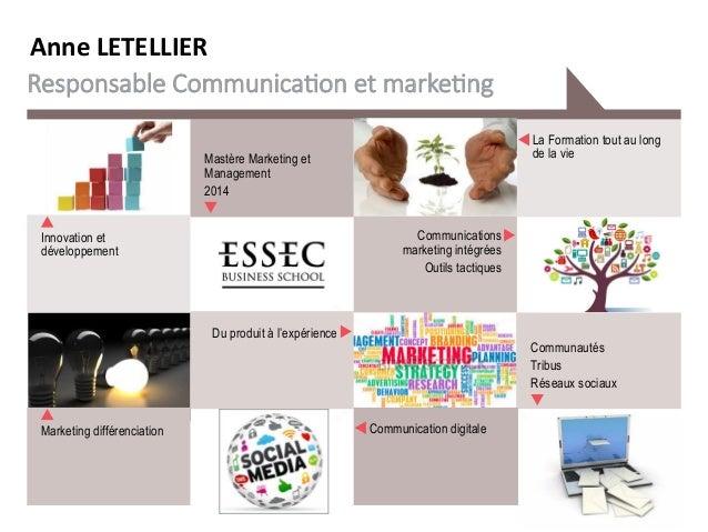 Responsable*Communica0on*et*marke0ng  Innovation et  développement  Mastère Marketing et  Management  2014  Communautés  T...