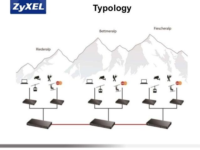 zyxel success story  swiss ski resort upgrades network