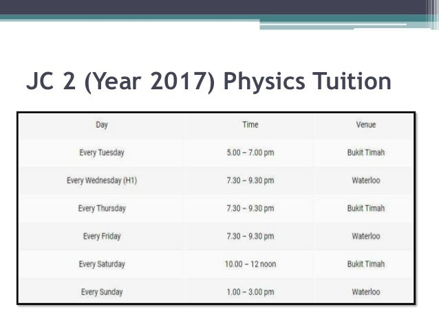 JC 1 (Year 2017) Physics Tuition