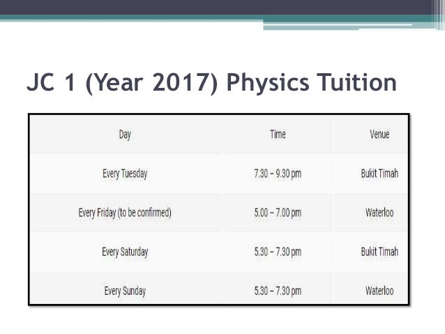 S4 / IP4 (Year 2017) Physics Tuition