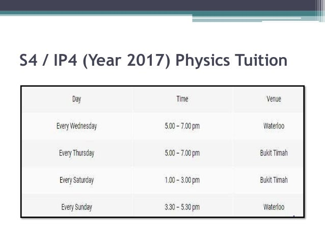 S3 / IP3 (Year 2017) Physics Tuition