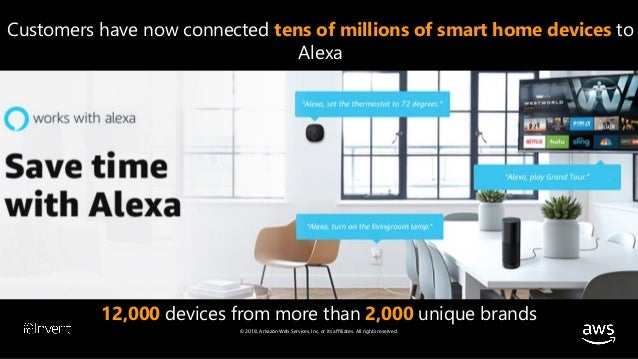 Alexa Everywhere: A Year in Review (ALX201) - AWS re:Invent 2018