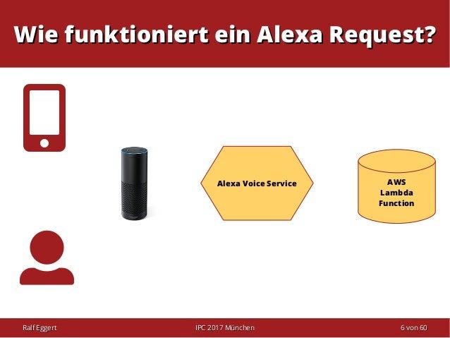 skills für alexa