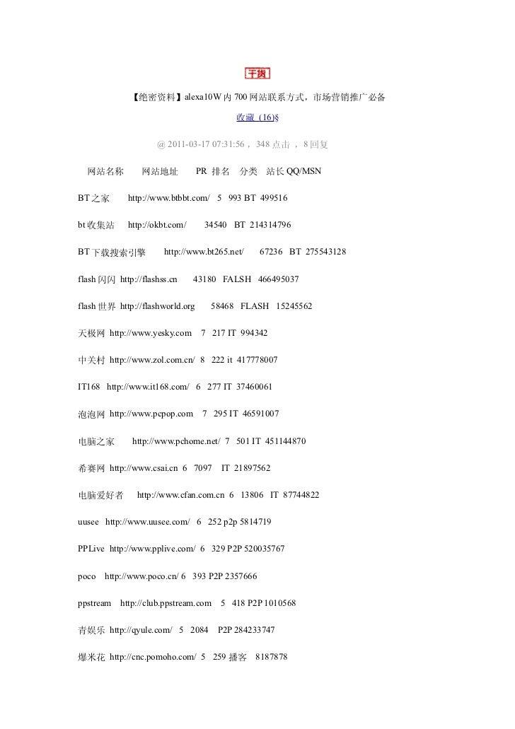【绝密资料】alexa10W 内 700 网站联系方式,市场营销推广必备                                         收藏 (16)§                     @ 2011-03-17 07:...