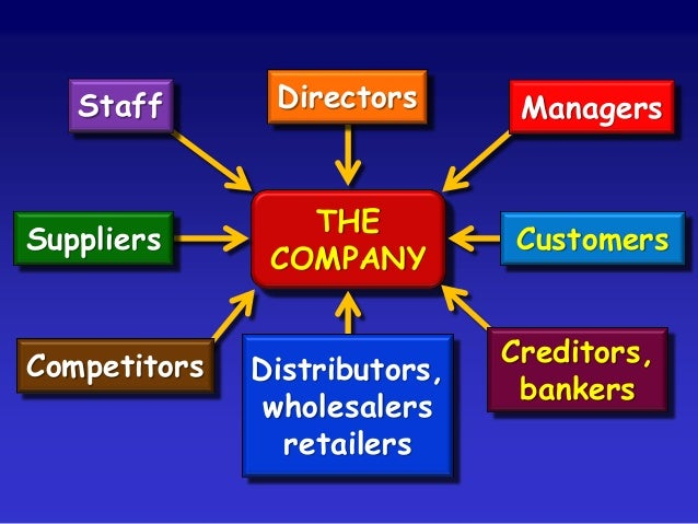 introduction to business continuity plan Free essay: it is intended to be a introduction guide for use in activating recovery policy to ensure that business interruptions are as soon as possible and.