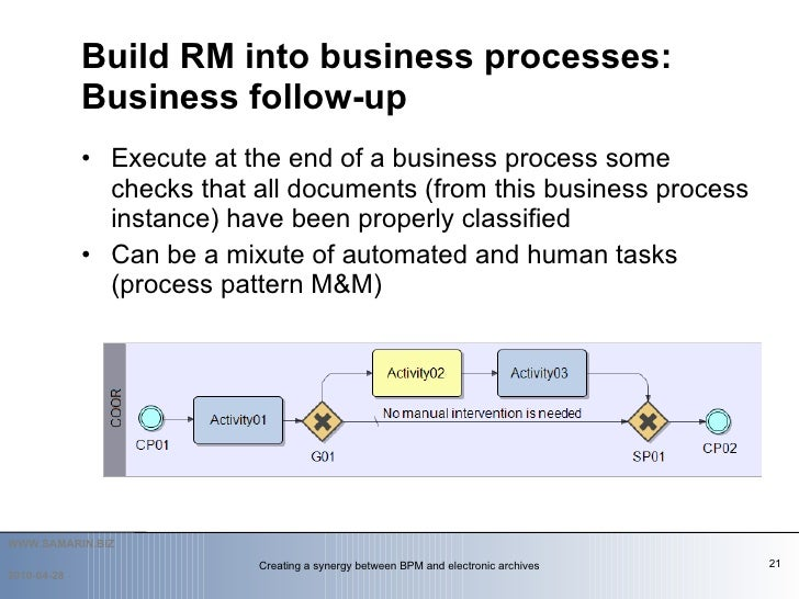 Creating a synergy between BPM and electronic archives