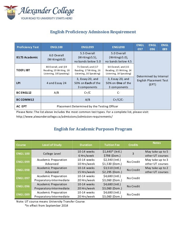 Alexander College Ac English Requirements And Levels Of Eap Program
