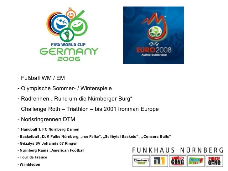 "<ul><li>Fußball WM / EM </li></ul><ul><li>Olympische Sommer- / Winterspiele </li></ul><ul><li>Radrennen "" Rund um die Nürn..."