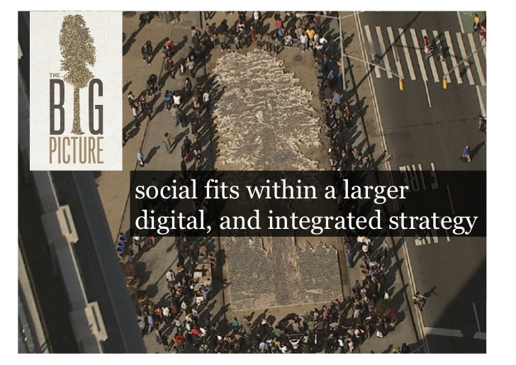 social fits within a larger digital, and integrated strategy