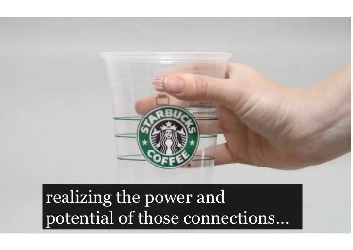 including frappuccino.com