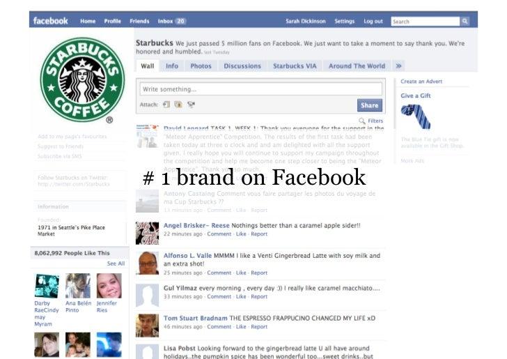 # 1 brand on Facebook