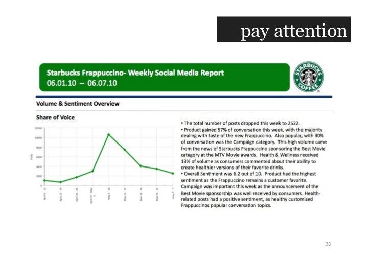 Social Media Influence 2010: Alexandra Wheeler, Digital Director, Starbucks
