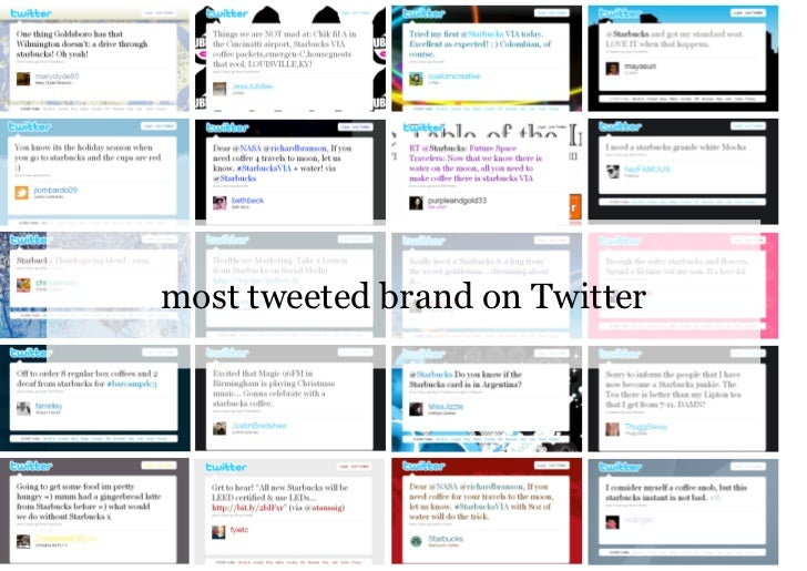 most tweeted brand on Twitter