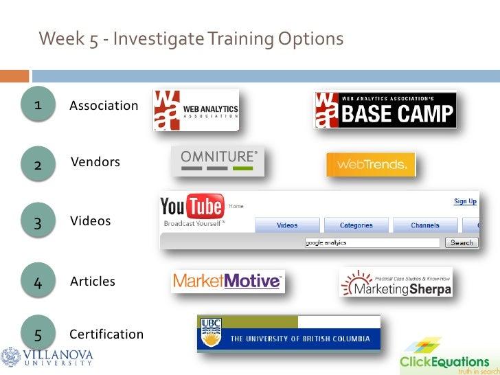 Week 5 - Investigate Training Options   1   Association   2   Vendors   3   Videos    4   Articles   5   Certification