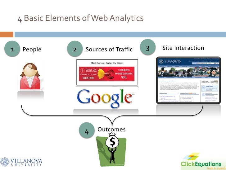 4 Basic Elements of Web Analytics   1    People       2   Sources of Traffic   3   Site Interaction                       ...