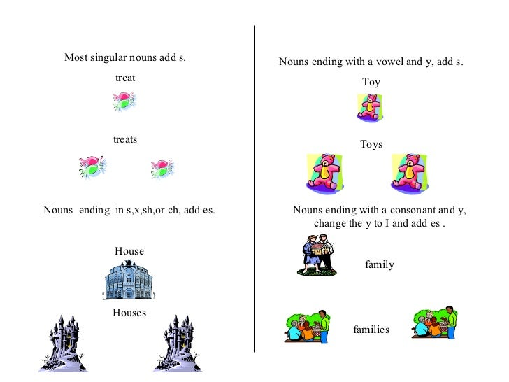Most singular nouns add s. treat treats Nouns  ending  in s,x,sh,or ch, add es. House Houses Nouns ending with a vowel and...