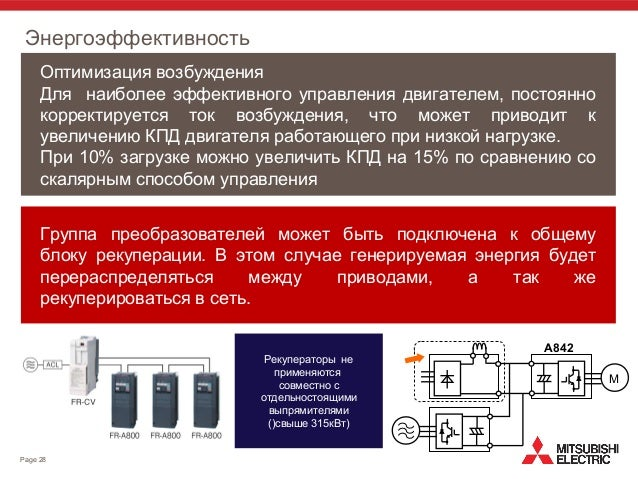 MITSUBISHI ELECTRIC FA Global Website - induced info