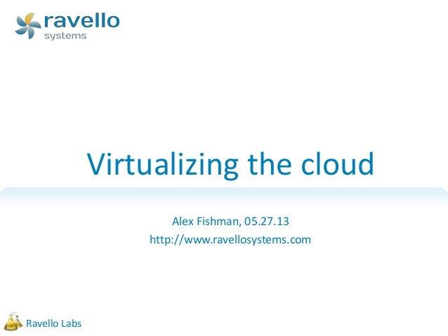 Ravello LabsVirtualizing the cloudAlex Fishman, 05.27.13http://www.ravellosystems.com