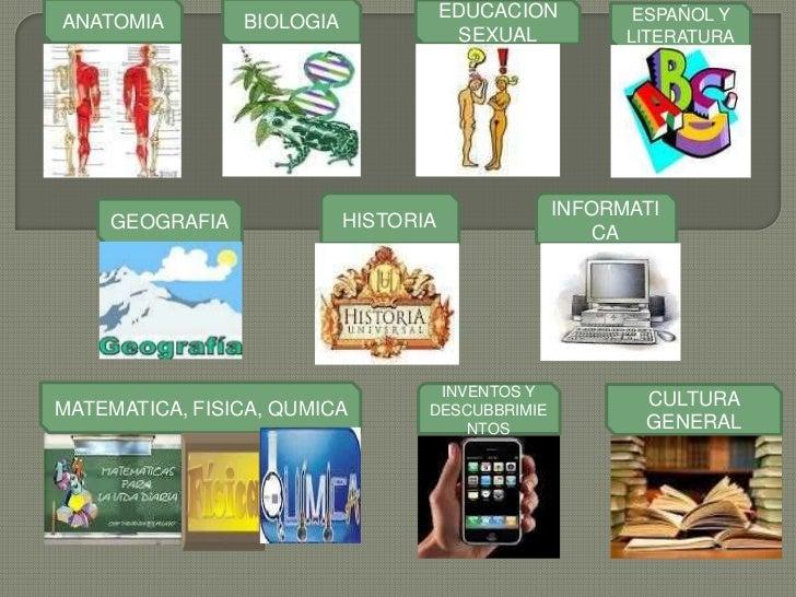 EDUCACION         ESPAÑOL YANATOMIA        BIOLOGIA                                        SEXUAL         LITERATURA      ...