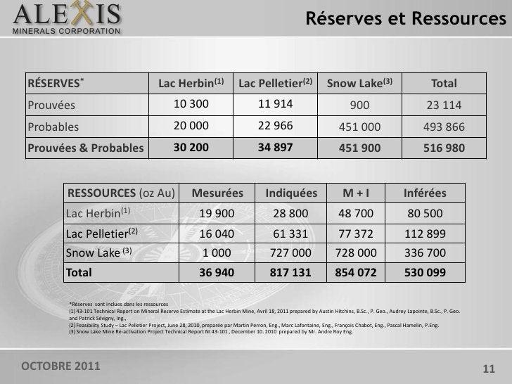 Réserves et RessourcesRÉSERVES*                                     Lac Herbin(1)                      Lac Pelletier(2)   ...