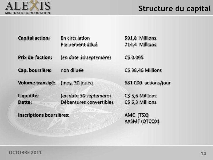 Structure du capital   Capital action:     En circulation            591,8 Millions                       Pleinement dilué...