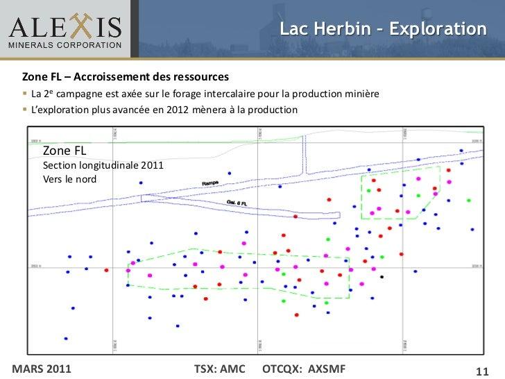 Lac Herbin – Exploration Zone FL – Accroissement des ressources• Clicke to edit Master axéestyles forage intercalaire pou...