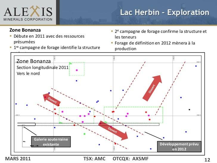 Lac Herbin – Exploration Zone Bonanza                                        2e campagne de forage confirme la structure ...