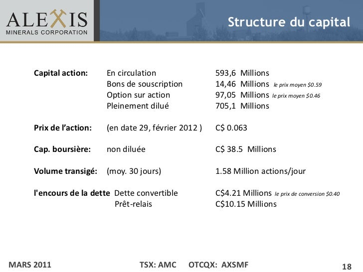 Structure du capital• Click to edit Master text styles    – Capital action:        Second level         En circulation    ...