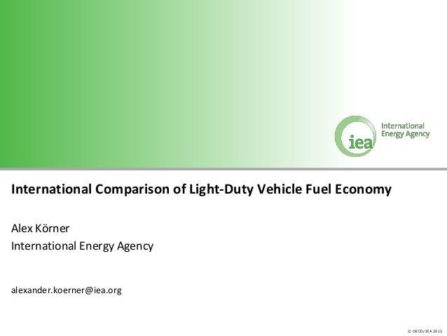 © OECD/IEA 2012 International Comparison of Light-Duty Vehicle Fuel Economy Alex Körner International Energy Agency alexan...