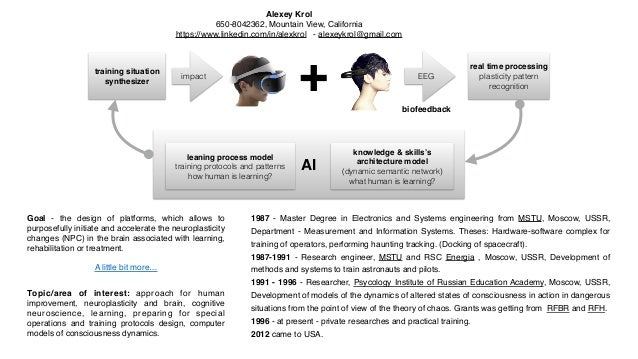 EEG + real time processing plasticity pattern recognition training situation synthesizer impact AI leaning process model t...