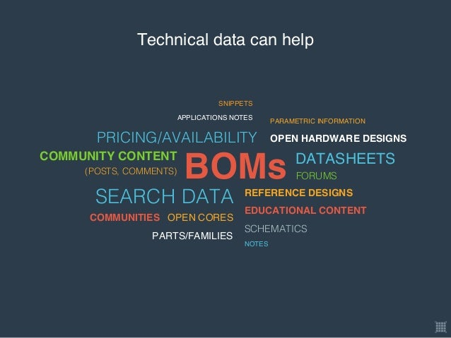 Can Data Help Us Build Better Hardware Products ?  Slide 3