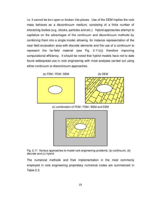 engineering thesis dem modeling Discrete modeling of granular media: discrete element method, contact centennial prize for the best thesis in mechanical and civil engineering, 2015: thesis.