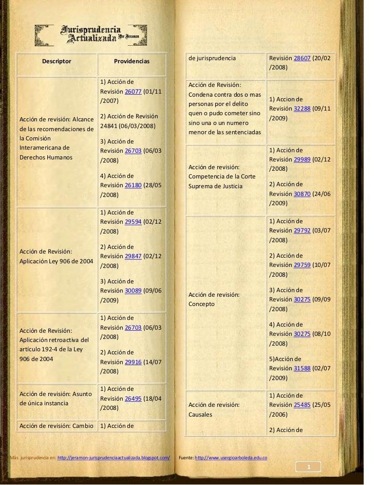de jurisprudencia                       Revisión 28607 (20/02               Descriptor                         Providencia...
