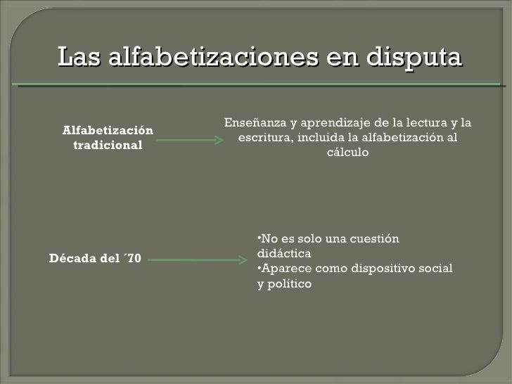 Las alfabetizaciones en disputa Alfabetización tradicional Enseñanza y aprendizaje de la lectura y la escritura, incluida ...